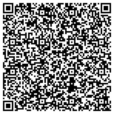 QR-код с контактной информацией организации ГУ НИИ РАЗВИТИЯ ПРОФЕССИОНАЛЬНОГО ОБРАЗОВАНИЯ Г. МОСКВЫ