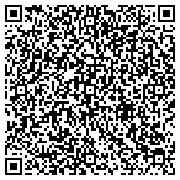QR-код с контактной информацией организации Ягодное королевство ЛПХ