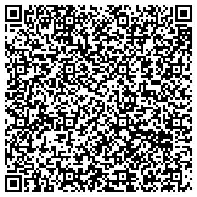 QR-код с контактной информацией организации Sadkar Group (Садкар Груп), ИП