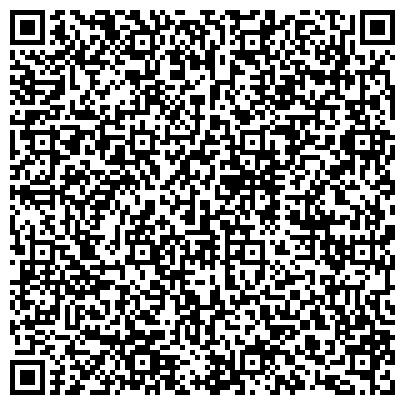 QR-код с контактной информацией организации Витебский зональный институт с/х НАН Беларуси, РУП