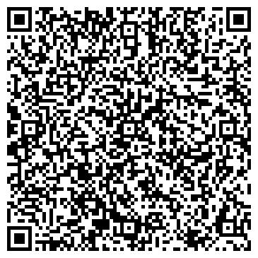 QR-код с контактной информацией организации ЧНПП Агронадия
