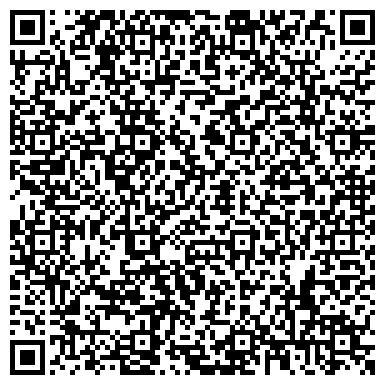 QR-код с контактной информацией организации Журавлев М. О., ИП