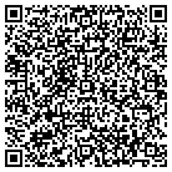 QR-код с контактной информацией организации ИП Овощи и фрукты