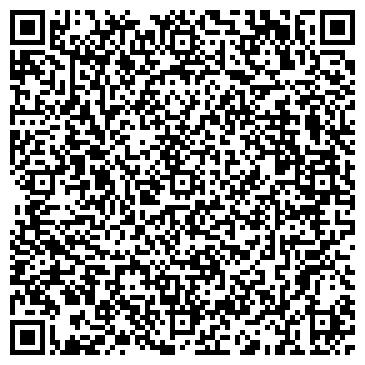 QR-код с контактной информацией организации Декоративные растения