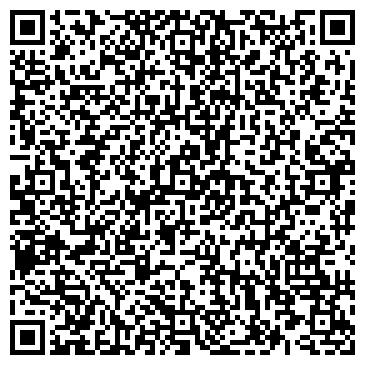 QR-код с контактной информацией организации Мастер-гриб, ООО