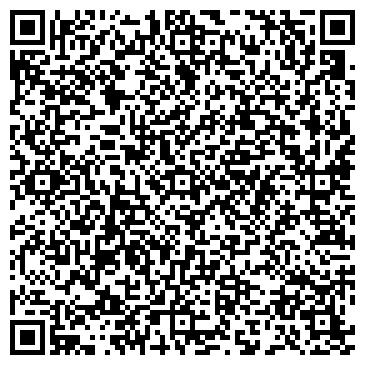 QR-код с контактной информацией организации Промагроснаб, ЧТУП