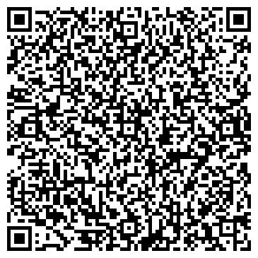 QR-код с контактной информацией организации Авторадиатор, ОАО