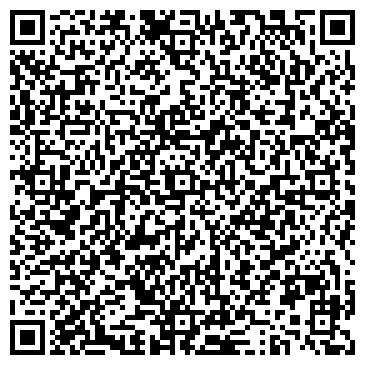 QR-код с контактной информацией организации АгроЮнит, СПД