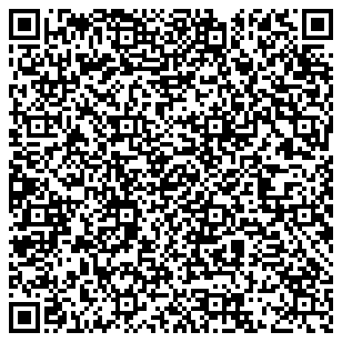 QR-код с контактной информацией организации Аванком, СПД (Гайдабрус О.В.)