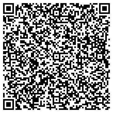 QR-код с контактной информацией организации Частное предприятие Частный питомник садовых растений