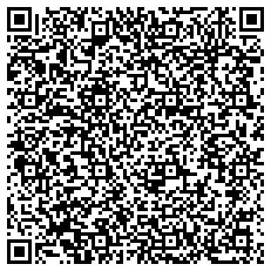 QR-код с контактной информацией организации ТМ Меловские овощи, ФХ