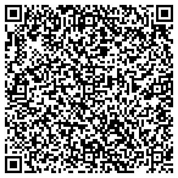 QR-код с контактной информацией организации Синенко А.А., ЧП