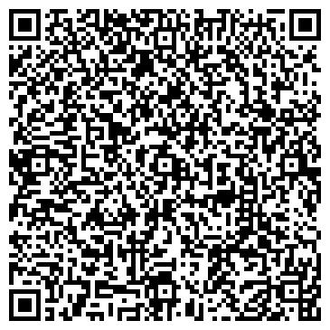 QR-код с контактной информацией организации Крепостные крестьяне, ЧП