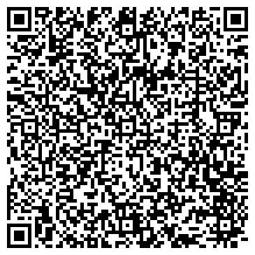QR-код с контактной информацией организации Продуктофф, СПД ( Produktoff)