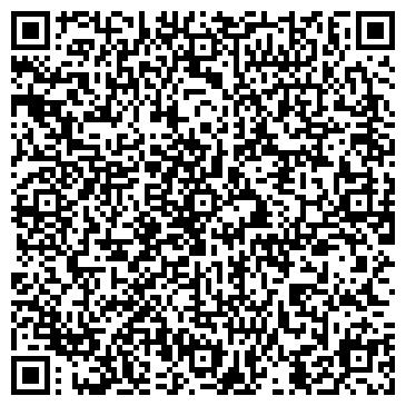 QR-код с контактной информацией организации Фрут и Ко, ООО