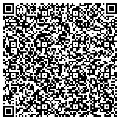 QR-код с контактной информацией организации Городоцкий ОДО Фермерское хозяйство