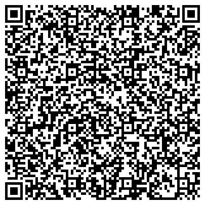 QR-код с контактной информацией организации Тернопольские перепела, ЧП (Тернопільські перепілки)
