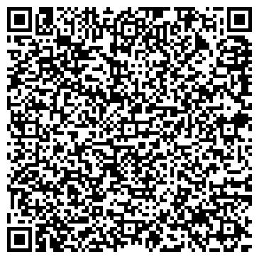 QR-код с контактной информацией организации Натурабразерс Украина, Компания