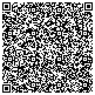 QR-код с контактной информацией организации Институт овощеводства и бахчеводства НААН