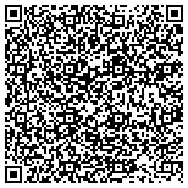 QR-код с контактной информацией организации Фоменко, СПД