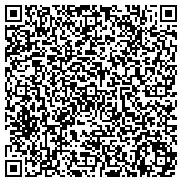 QR-код с контактной информацией организации Домашняя ферма Дичь, ЧП Шматок Ю.В.