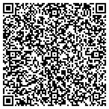 QR-код с контактной информацией организации Перепелочка, ЧП