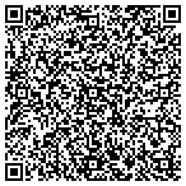 QR-код с контактной информацией организации Перепёлкино и компания, ЧП