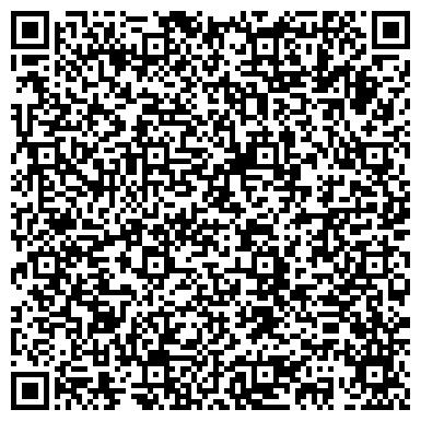 QR-код с контактной информацией организации НКЦ Агрикультура Консалтинг, ООО