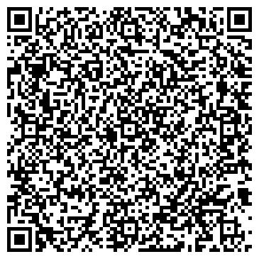 QR-код с контактной информацией организации Семена бессарабии, ЧП