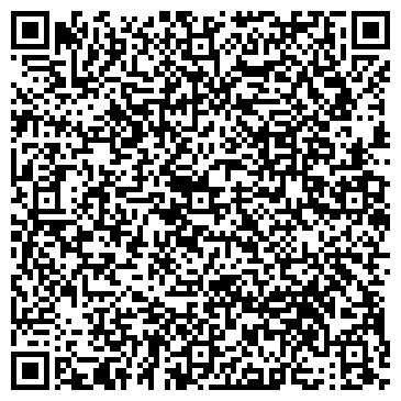 QR-код с контактной информацией организации Фоменко В.В. (Саженцы Винограда), ЧП