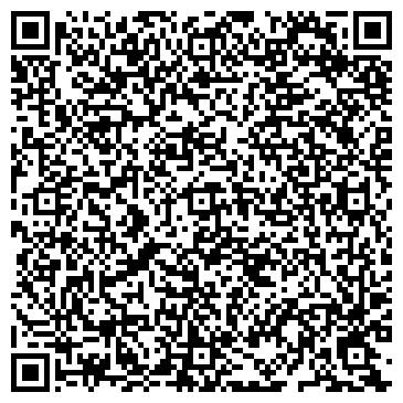 QR-код с контактной информацией организации Грушки Яблочки, ООО