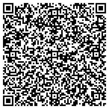 QR-код с контактной информацией организации Розсадник Лановенко,ПП