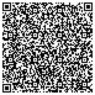 QR-код с контактной информацией организации Новый Плодорассадник, Компания
