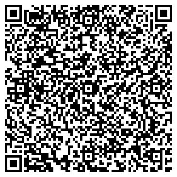 QR-код с контактной информацией организации Абрамчук, ЧП