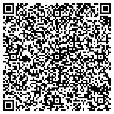 QR-код с контактной информацией организации Новикова Ю.В, СПД