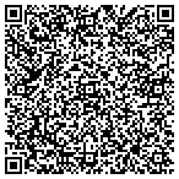 QR-код с контактной информацией организации Щербина, ЧП