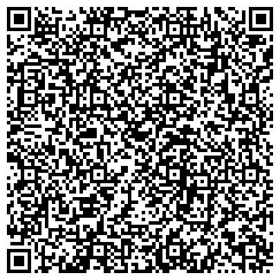 QR-код с контактной информацией организации НПЦ Днепротехнологии, ООО