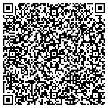 QR-код с контактной информацией организации Субъект предпринимательской деятельности Фермерское хозяйство «Херсонские Овощи»