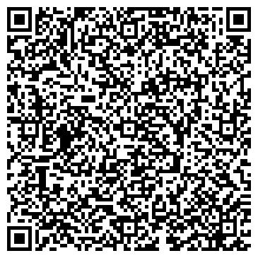 QR-код с контактной информацией организации Три-Агро, Предпринематель