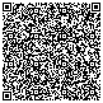 QR-код с контактной информацией организации Зернопром Днепр, ООО ( Зернопром Дніпро, ТОВ )