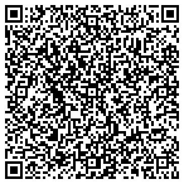 QR-код с контактной информацией организации Петрушенко Агро,ЧП