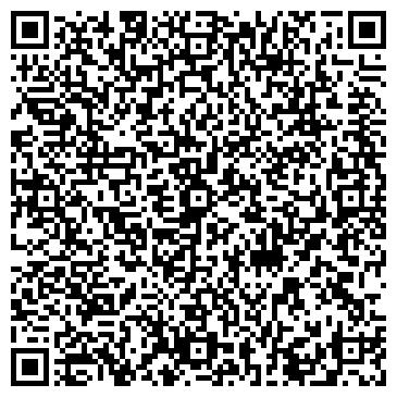 QR-код с контактной информацией организации Зернотрейд, ЧП