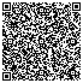 QR-код с контактной информацией организации СЭНДИ ТУР
