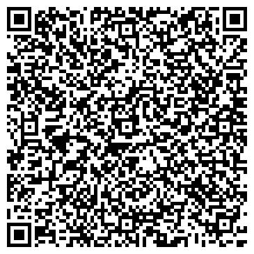 QR-код с контактной информацией организации Глобфармерс Агро-сервис, ООО