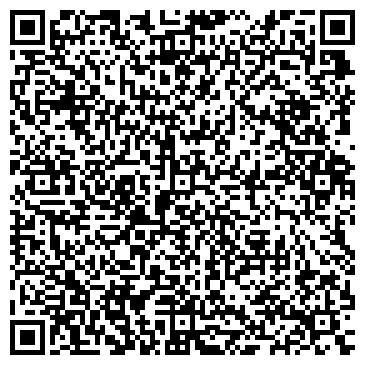 QR-код с контактной информацией организации ФАРБОРС КОМПАНИЯ