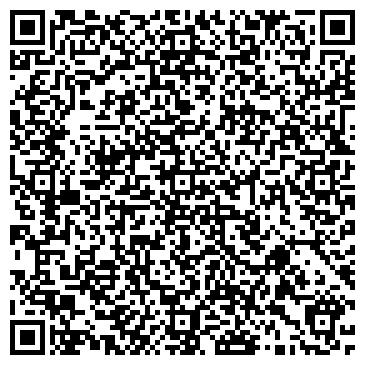 QR-код с контактной информацией организации НПП Укрвермикулит, ООО