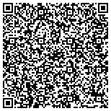QR-код с контактной информацией организации Бонюшка(Питомник карликовых кроликов), ЧП