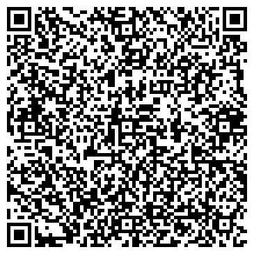 QR-код с контактной информацией организации ИмпериалВВ, ООО