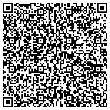 QR-код с контактной информацией организации Зернопродукт МХП, ЗАО