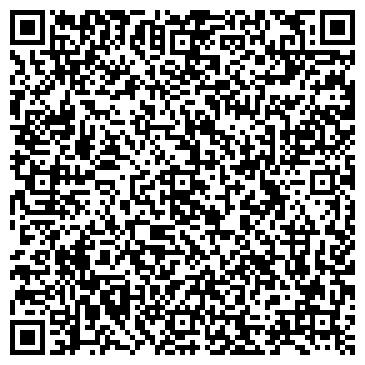 QR-код с контактной информацией организации Атлантик бизнес груп, ООО
